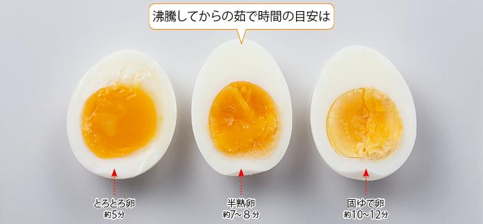 ゆで卵水から